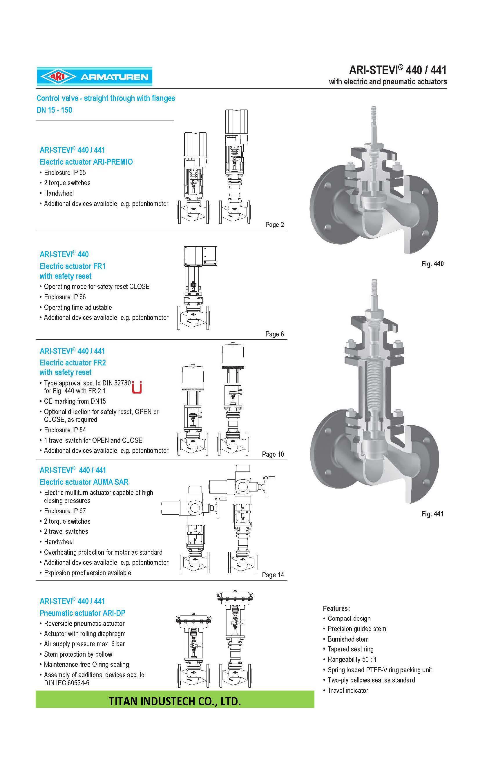 2 Way Control Valve With Dp32 Pneumatic Actuator Titan Industech Switch