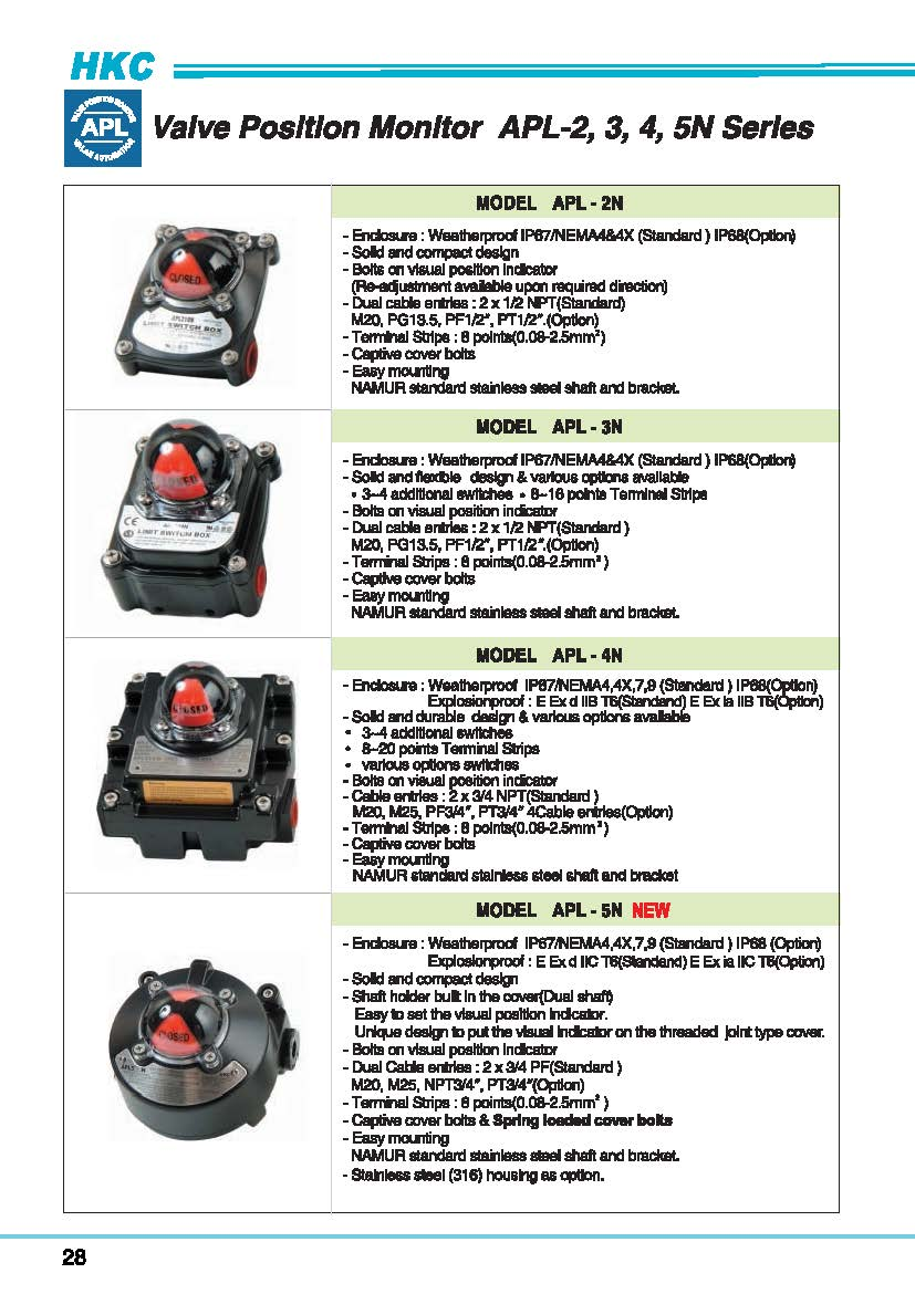 Limit Switch Box Apl 410n Explosion Proof Rating E Ex D
