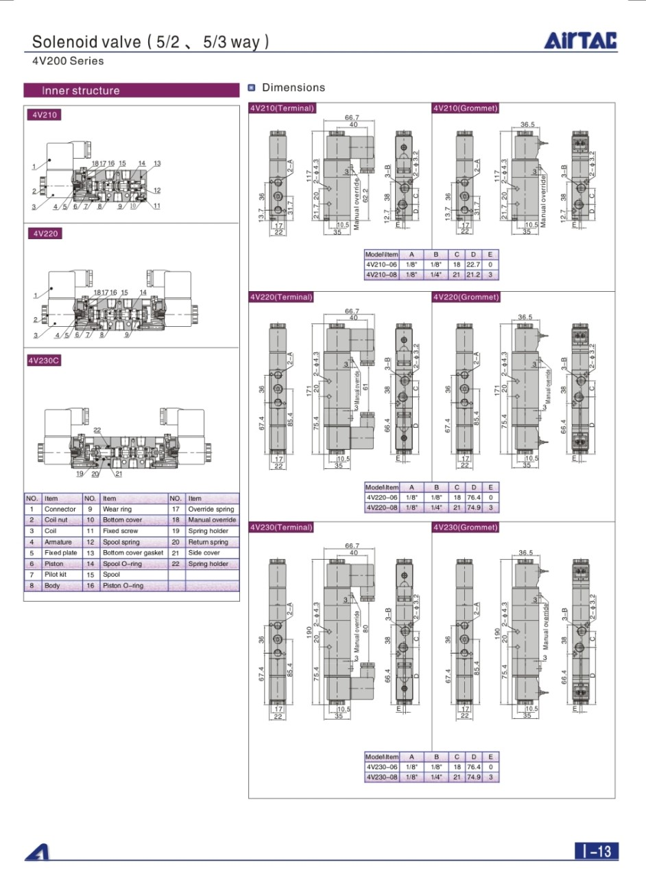 1503886604_thumbnail_Screenshot_20170828 091016 airtac 5 2 solenoid valve 4v210 08 titan industech co ,ltd airtac 4v210-08 wiring diagram at crackthecode.co